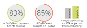 PBG Payments Completed